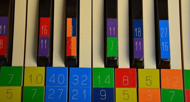 Mit bunten Zahlen beklebte Klaviertasten
