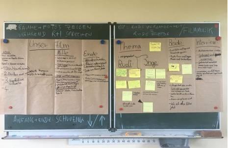 cinema en curs - Filmen macht Schule